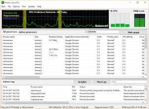 Process Lasso Pro 9.9.1.23 + Crack Free Download [Latest]